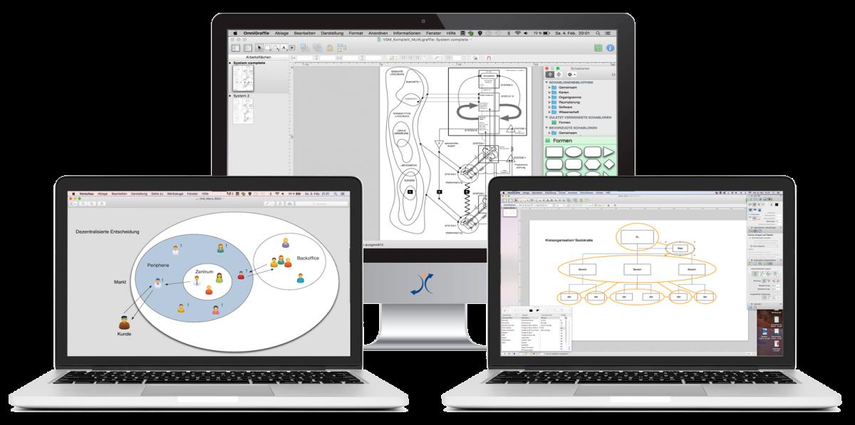 Organisationsmodelle auf Bildschirm